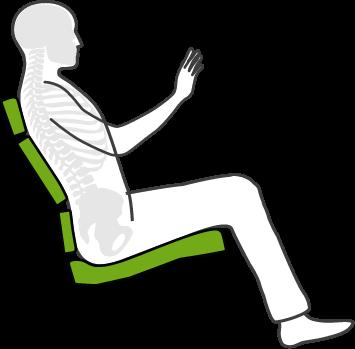 Individuele ondersteuning van rug-en bilcontour